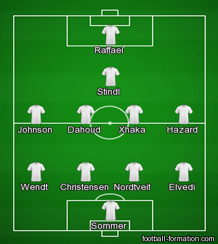 Most often used XI